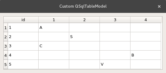 C++ - QTableview: отображать данные в определенном столбце